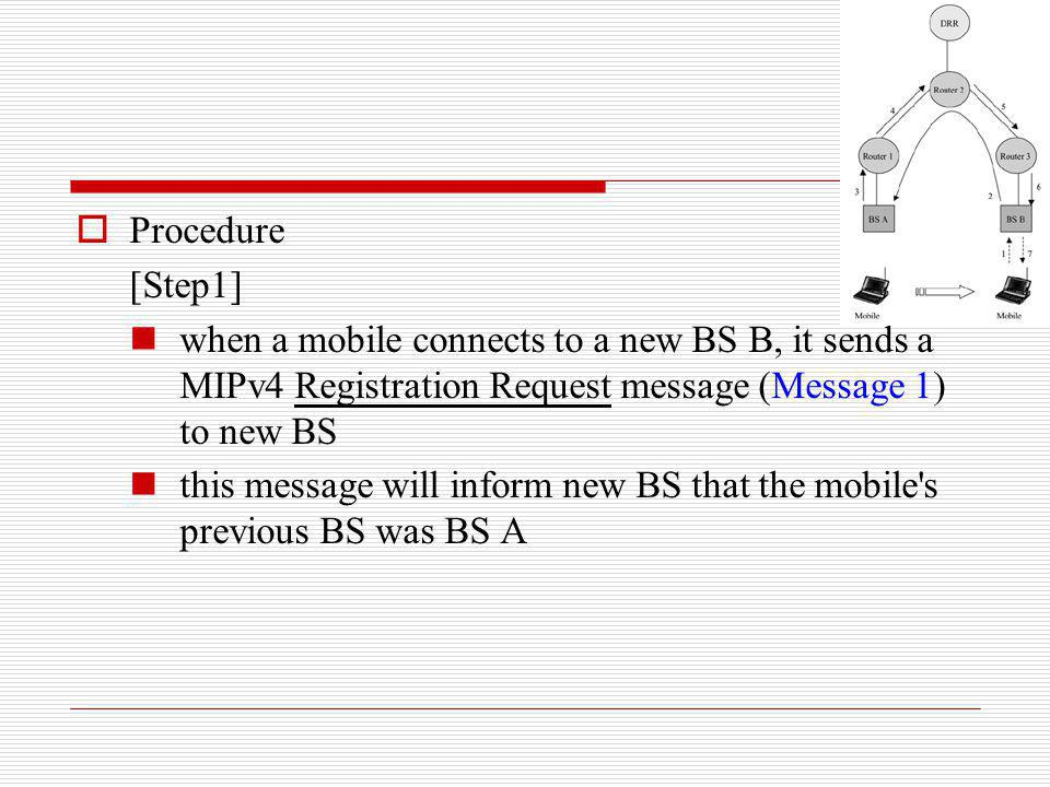 Procedure [Step1] when a mobile connects to a new BS B, it sends a MIPv4 Registration Request message (Message 1) to new BS.